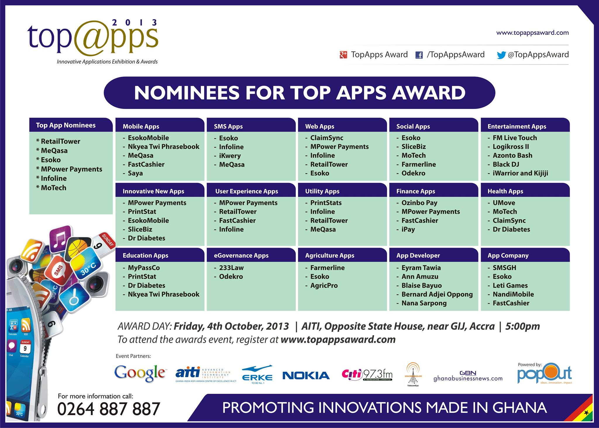 Nominations for Ghana's Mobile and Web Apps Award released